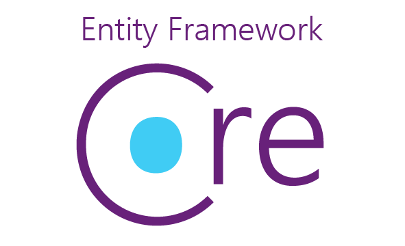 Let's do some DDD with Entity Framework Core 3 – part 2: let's see some code!